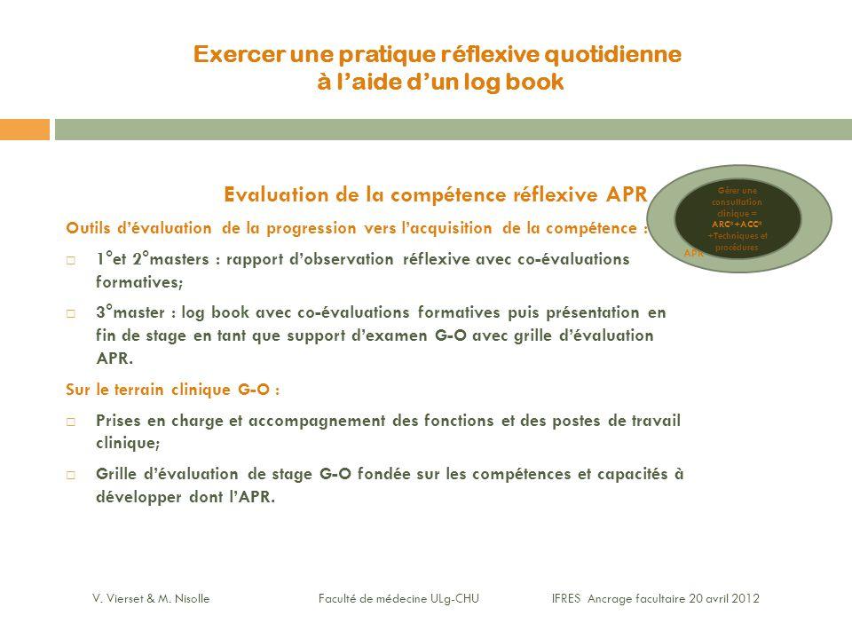 Exercer une pratique réflexive quotidienne à l'aide d'un log book Evaluation de la compétence réflexive APR Outils d'évaluation de la progression vers