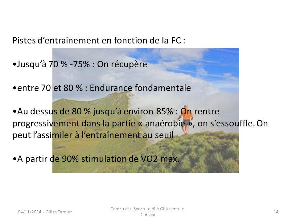 04/11/2014 - Gilles Tarnier Centru di u Sportu è di à Ghjuventù di Corsica 14 Pistes d'entrainement en fonction de la FC : Jusqu'à 70 % -75% : On récu