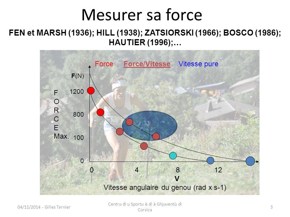 3 FEN et MARSH (1936); HILL (1938); ZATSIORSKI (1966); BOSCO (1986); HAUTIER (1996);… F O R C E Max. 0 4 8 12 V Vitesse angulaire du genou (rad x s-1)