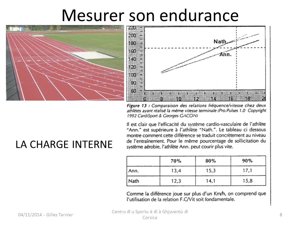 04/11/2014 - Gilles Tarnier Centru di u Sportu è di à Ghjuventù di Corsica 9 Mesurer son endurance TELEMETRIE VMA Vitesse Maximale Aérobie que l'on peut maintenir 5 à 8 minutes en sollicitant 100% de sa consommation d'oxygène.