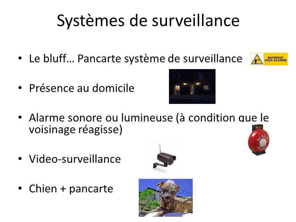 Systèmes de surveillance Le bluff… Pancarte système de surveillance Présence au domicile Alarme sonore ou lumineuse (à condition que le voisinage réagisse) Video-surveillance Chien + pancarte