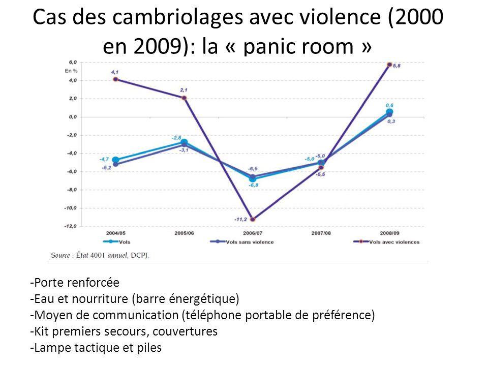 Cas des cambriolages avec violence (2000 en 2009): la « panic room » -Porte renforcée -Eau et nourriture (barre énergétique) -Moyen de communication (téléphone portable de préférence) -Kit premiers secours, couvertures -Lampe tactique et piles