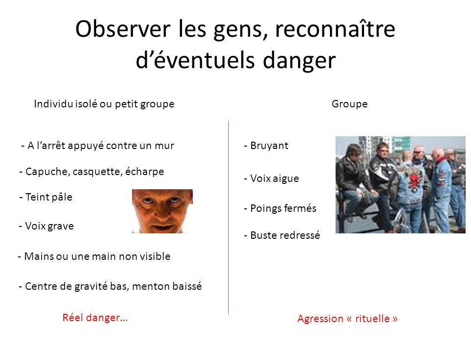 Observer les gens, reconnaître d'éventuels danger Individu isolé ou petit groupeGroupe - Capuche, casquette, écharpe - Teint pâle - Voix grave - Mains