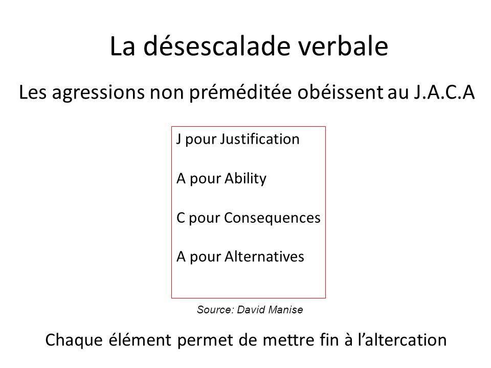 La désescalade verbale Les agressions non préméditée obéissent au J.A.C.A J pour Justification A pour Ability C pour Consequences A pour Alternatives