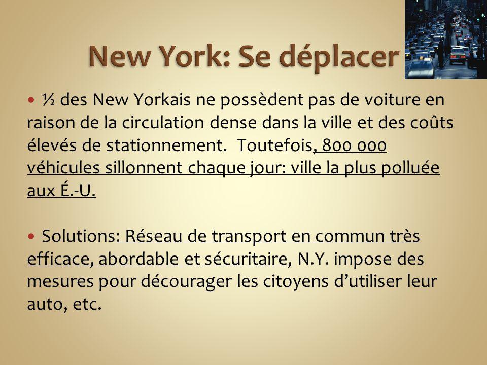 ½ des New Yorkais ne possèdent pas de voiture en raison de la circulation dense dans la ville et des coûts élevés de stationnement.