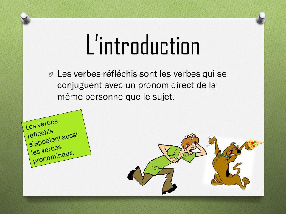 L'introduction O Les verbes réfléchis sont les verbes qui se conjuguent avec un pronom direct de la même personne que le sujet. Les verbes reflechis s