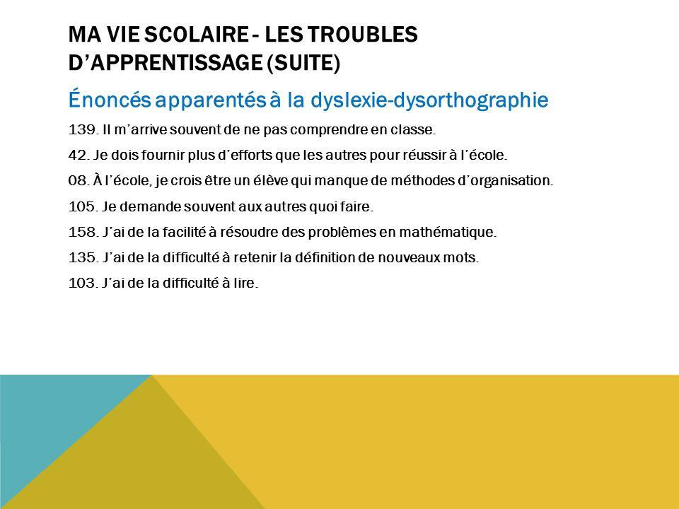 MA VIE SCOLAIRE - LES TROUBLES D'APPRENTISSAGE (SUITE) Énoncés apparentés à la dyslexie-dysorthographie 139. Il m'arrive souvent de ne pas comprendre