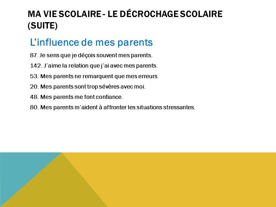 MA VIE SCOLAIRE - LE DÉCROCHAGE SCOLAIRE (SUITE) L'influence de mes parents 87. Je sens que je déçois souvent mes parents. 142. J'aime la relation que