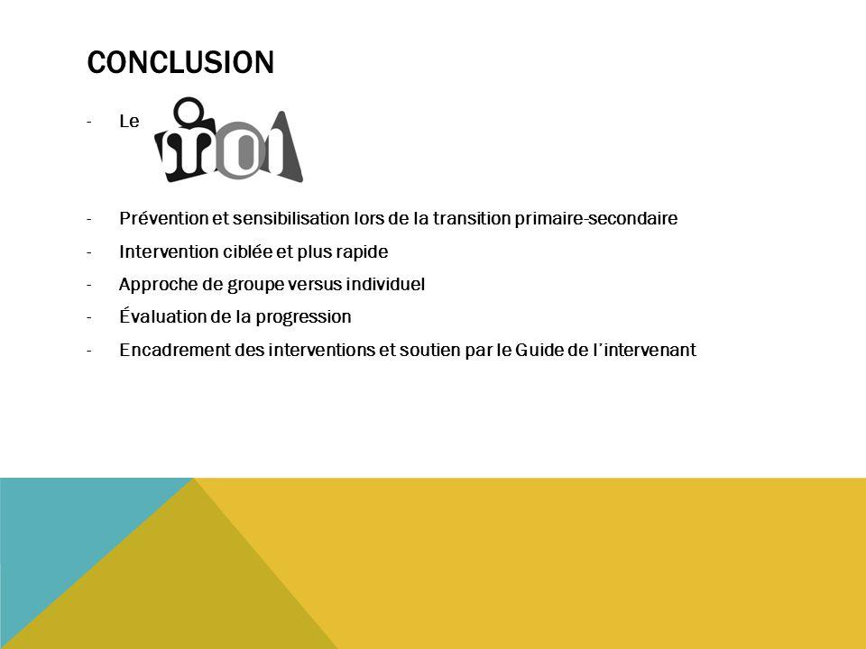 CONCLUSION -Le -Prévention et sensibilisation lors de la transition primaire-secondaire -Intervention ciblée et plus rapide -Approche de groupe versus