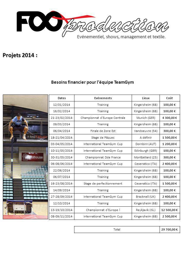 Evénementiel, shows, management et textile. Projets 2014 : Besoins financier pour l'équipe TeamGym DatesEvénementsLieuxCoût 12/01/2014TrainingKingersh