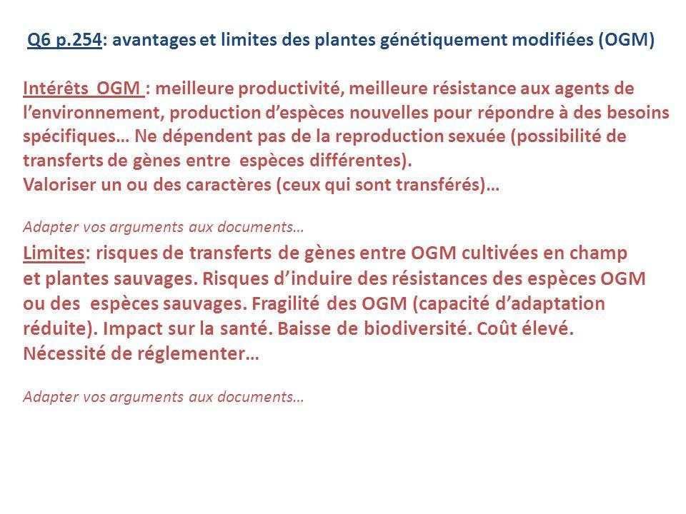 Q6 p.254: avantages et limites des plantes génétiquement modifiées (OGM) Intérêts OGM : meilleure productivité, meilleure résistance aux agents de l'e