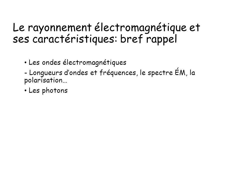 Le rayonnement électromagnétique et ses caractéristiques: bref rappel Les ondes électromagnétiques - Longueurs d'ondes et fréquences, le spectre ÉM, l