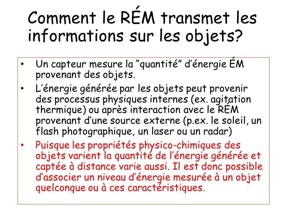 """Comment le RÉM transmet les informations sur les objets? Un capteur mesure la """"quantité"""" d'énergie ÉM provenant des objets. L'énergie générée par les"""