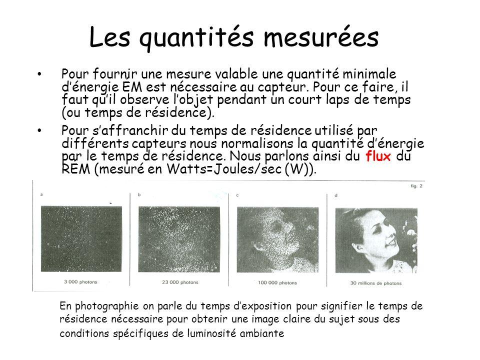 Les quantités mesurées Pour fournir une mesure valable une quantité minimale d'énergie ÉM est nécessaire au capteur. Pour ce faire, il faut qu'il obse