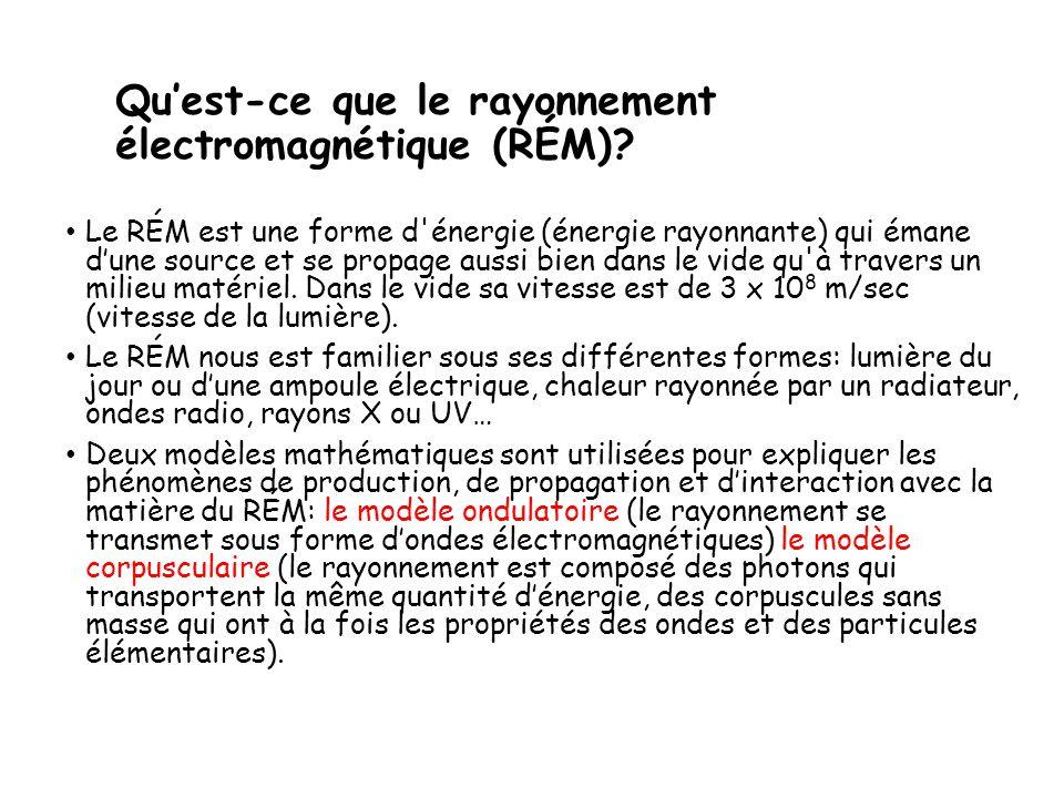 Qu'est-ce que le rayonnement électromagnétique (RÉM)? Le RÉM est une forme d'énergie (énergie rayonnante) qui émane d'une source et se propage aussi b
