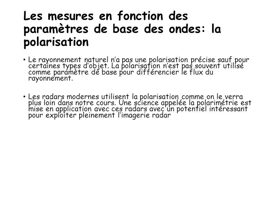 Les mesures en fonction des paramètres de base des ondes: la polarisation Le rayonnement naturel n'a pas une polarisation précise sauf pour certaines