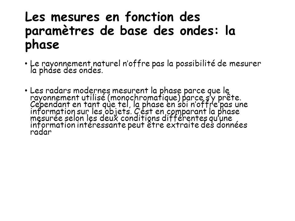 Les mesures en fonction des paramètres de base des ondes: la phase Le rayonnement naturel n'offre pas la possibilité de mesurer la phase des ondes. Le