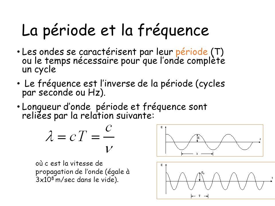 La période et la fréquence Les ondes se caractérisent par leur période (T) ou le temps nécessaire pour que l'onde complète un cycle Le fréquence est l