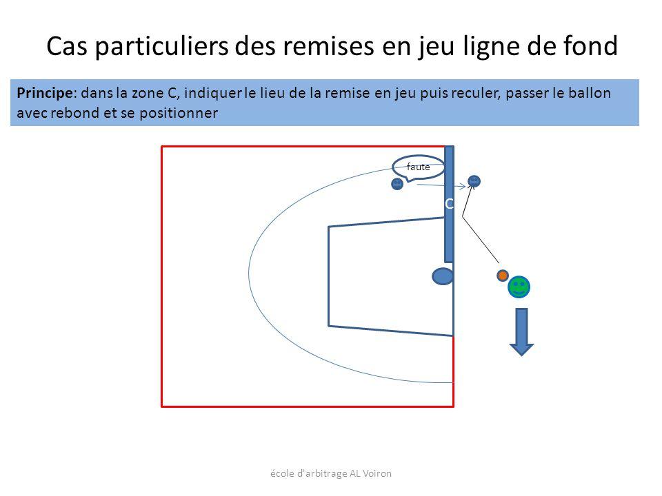 école d arbitrage AL Voiron faute Cas particuliers des remises en jeu ligne de fond Principe: dans la zone B, donner le ballon avec sa main gauche et reculer B