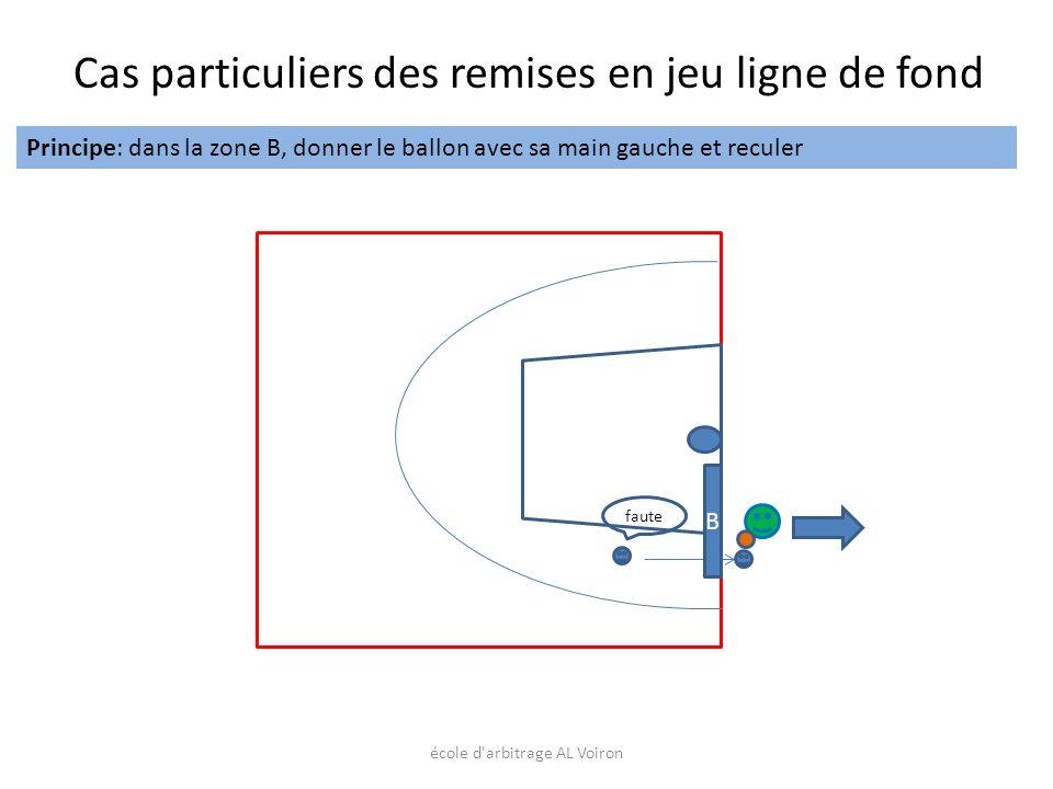 école d arbitrage AL Voiron faute Cas particuliers des remises en jeu ligne de fond Principe: dans la zone A, donner le ballon avec sa main gauche et se déplacer sur sa droite A