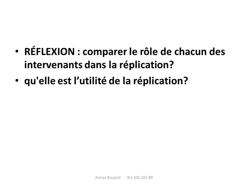 RÉFLEXION : comparer le rôle de chacun des intervenants dans la réplication? qu'elle est l'utilité de la réplication? Asmaa Bouzaid Bio 101-181 BB