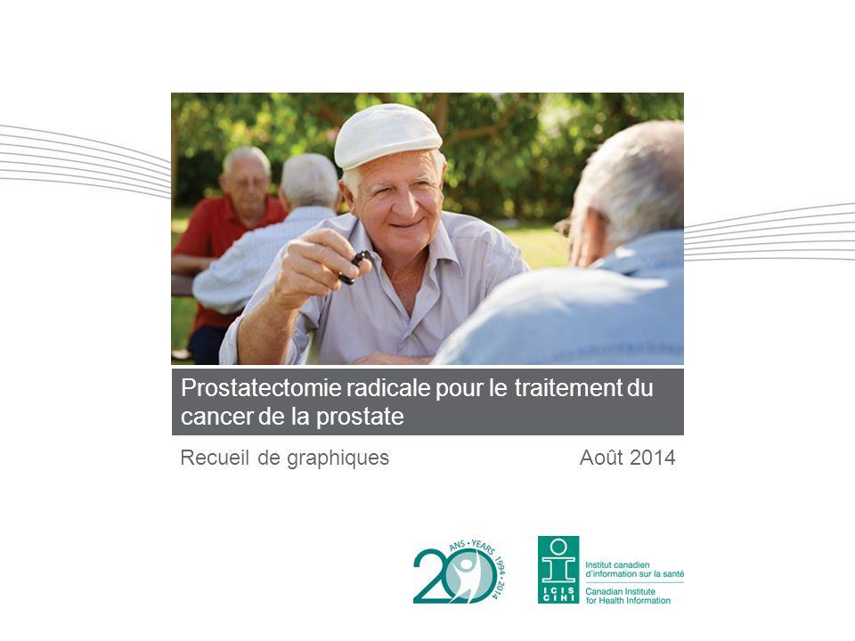 Prostatectomie radicale pour le traitement du cancer de la prostate Recueil de graphiquesAoût 2014