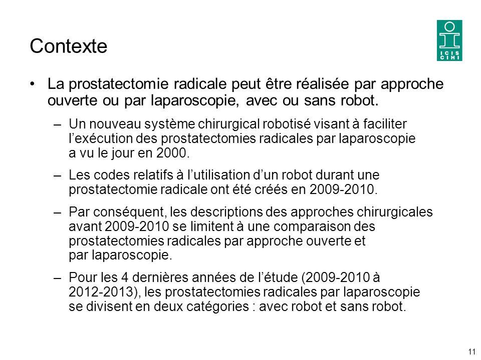Contexte La prostatectomie radicale peut être réalisée par approche ouverte ou par laparoscopie, avec ou sans robot.