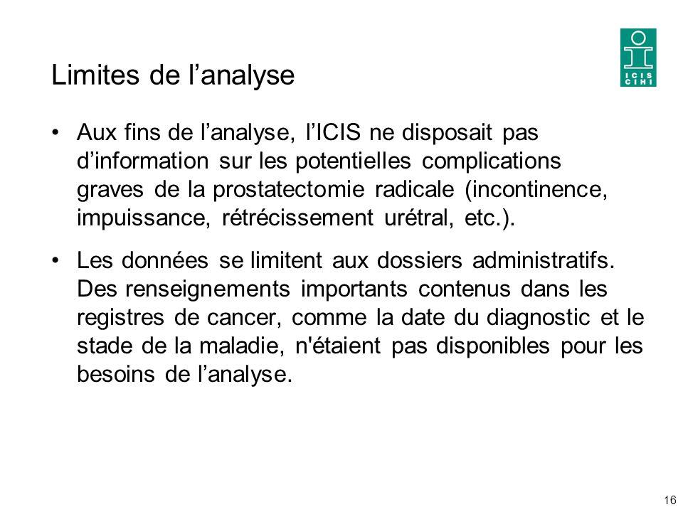 Limites de l'analyse Aux fins de l'analyse, l'ICIS ne disposait pas d'information sur les potentielles complications graves de la prostatectomie radicale (incontinence, impuissance, rétrécissement urétral, etc.).