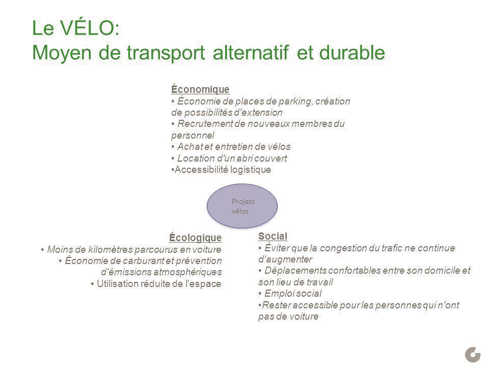 Économique Économie de places de parking, création de possibilités d'extension Recrutement de nouveaux membres du personnel Achat et entretien de vélo