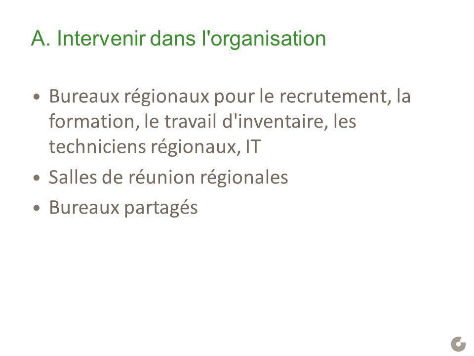 A. Intervenir dans l'organisation Bureaux régionaux pour le recrutement, la formation, le travail d'inventaire, les techniciens régionaux, IT Salles d