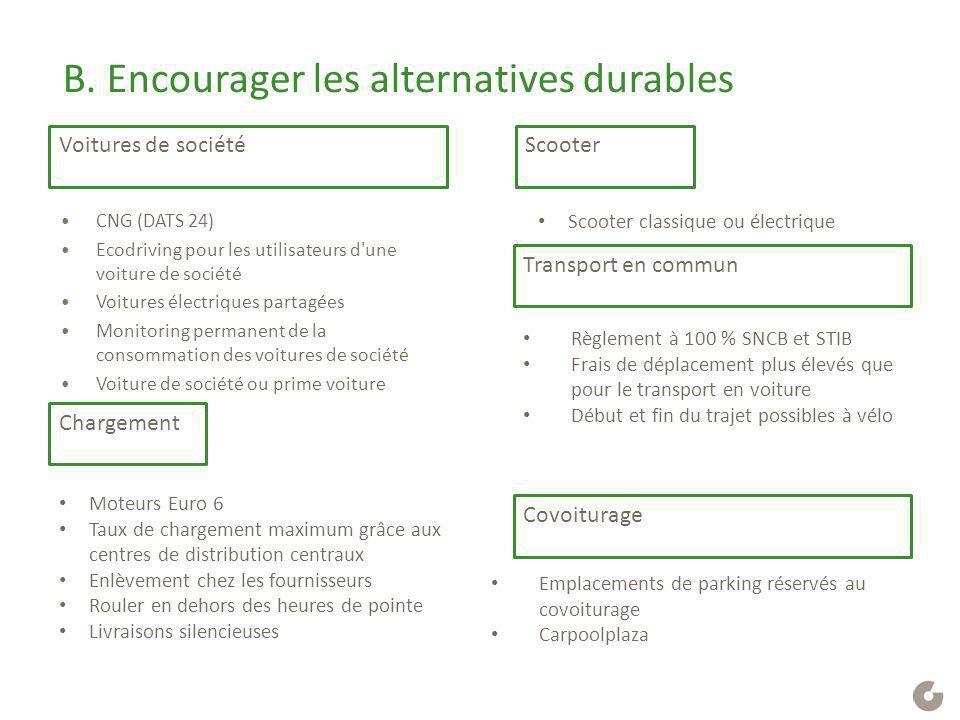 B. Encourager les alternatives durables CNG (DATS 24) Ecodriving pour les utilisateurs d'une voiture de société Voitures électriques partagées Monitor