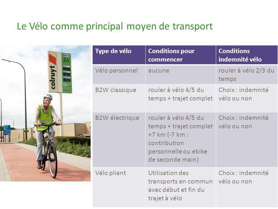 Le Vélo comme principal moyen de transport Type de véloConditions pour commencer Conditions indemnité vélo Vélo personnelaucunerouler à vélo 2/3 du te