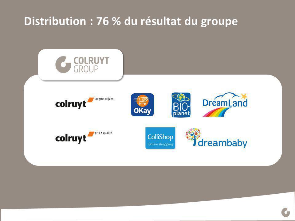 Distribution : 76 % du résultat du groupe