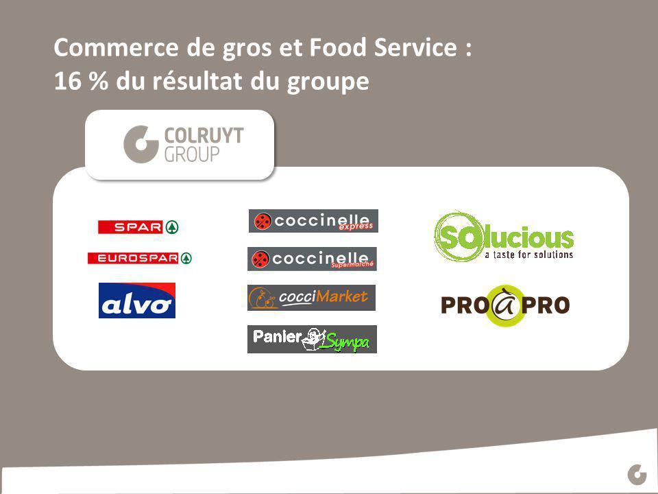 Commerce de gros et Food Service : 16 % du résultat du groupe