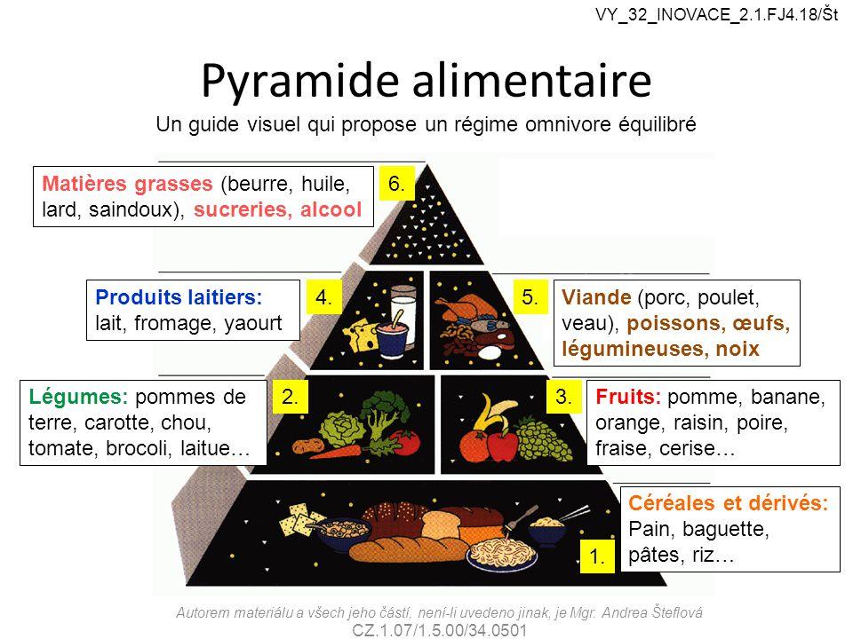 Pyramide alimentaire Autorem materiálu a všech jeho částí, není-li uvedeno jinak, je Mgr. Andrea Šteflová CZ.1.07/1.5.00/34.0501 VY_32_INOVACE_2.1.FJ4