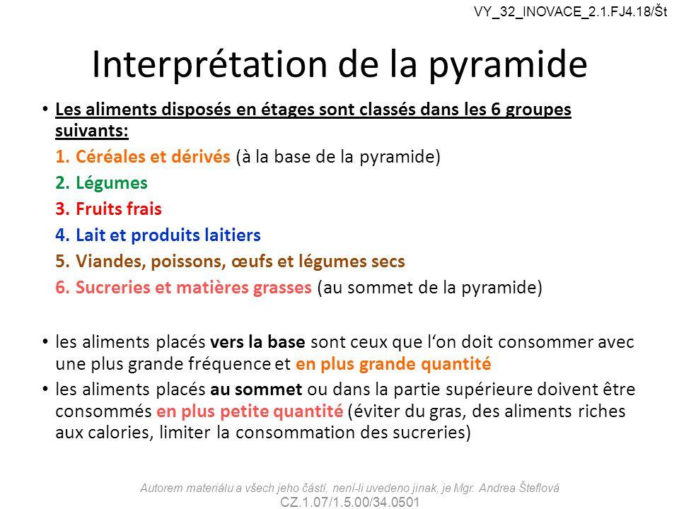 Interprétation de la pyramide Autorem materiálu a všech jeho částí, není-li uvedeno jinak, je Mgr. Andrea Šteflová CZ.1.07/1.5.00/34.0501 VY_32_INOVAC