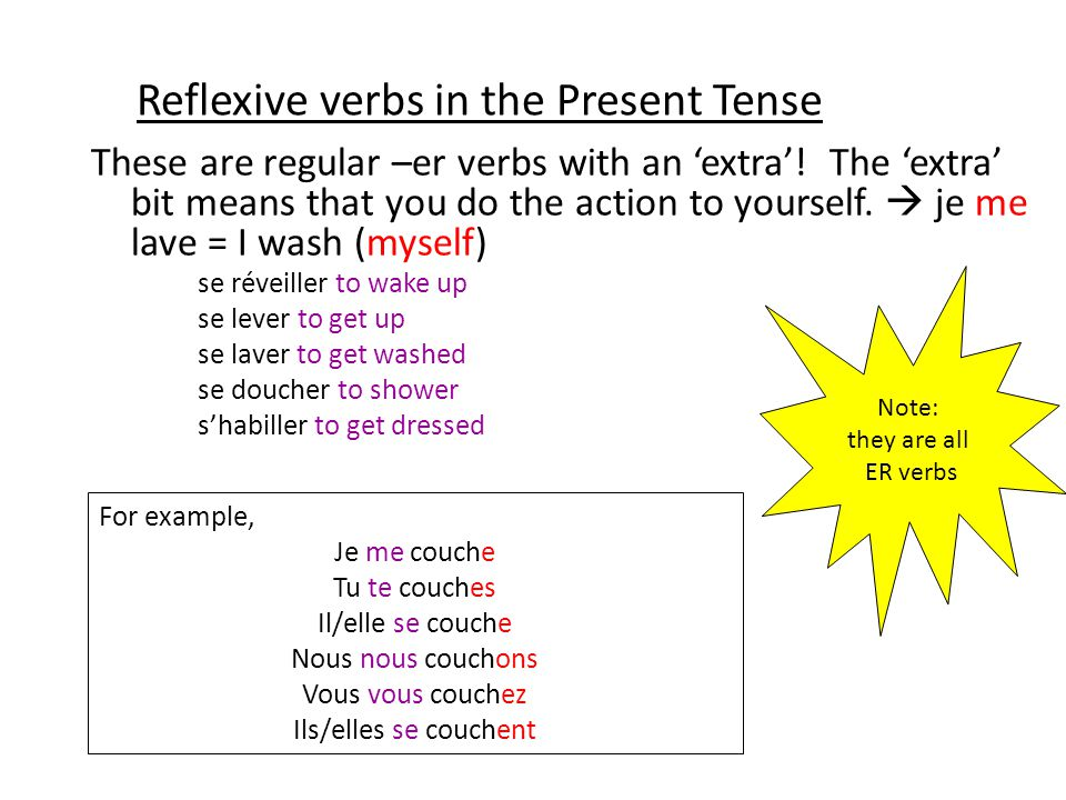Reflexive verbs in the Present Tense These are regular –er verbs with an 'extra'! The 'extra' bit means that you do the action to yourself.  je me la