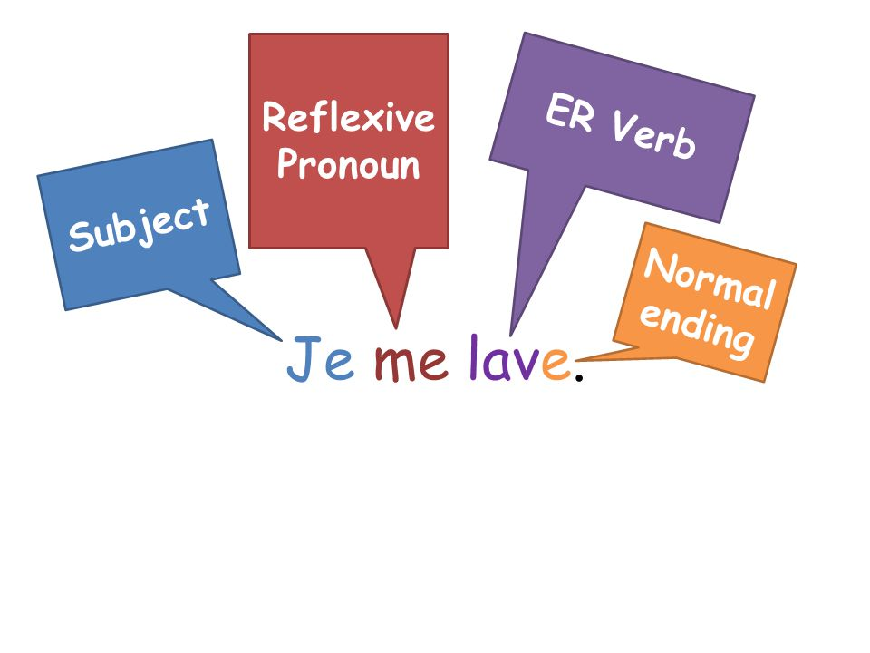 Je me lave. Subject Reflexive Pronoun ER Verb Normal ending