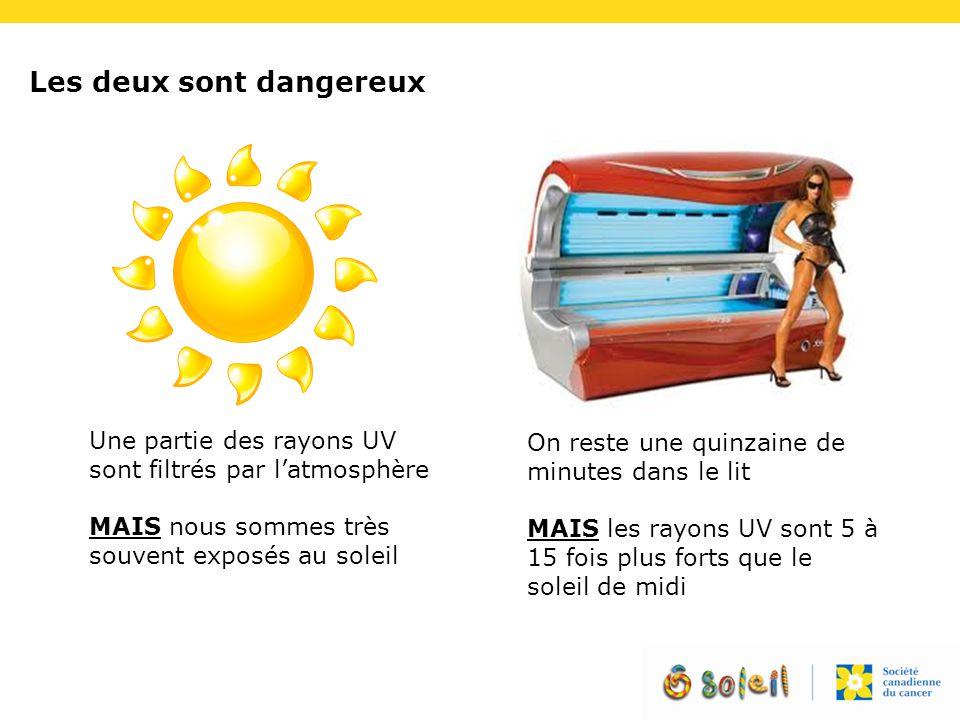 Les deux sont dangereux Une partie des rayons UV sont filtrés par l'atmosphère MAIS nous sommes très souvent exposés au soleil On reste une quinzaine