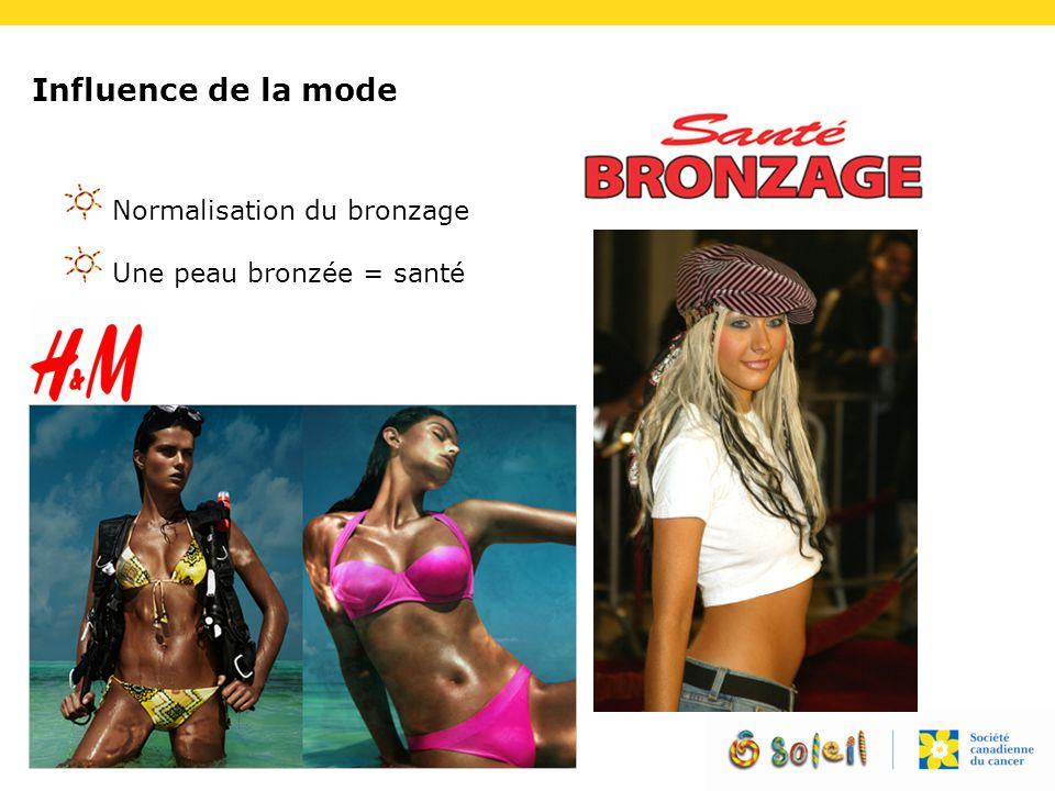 Influence de la mode Normalisation du bronzage Une peau bronzée = santé