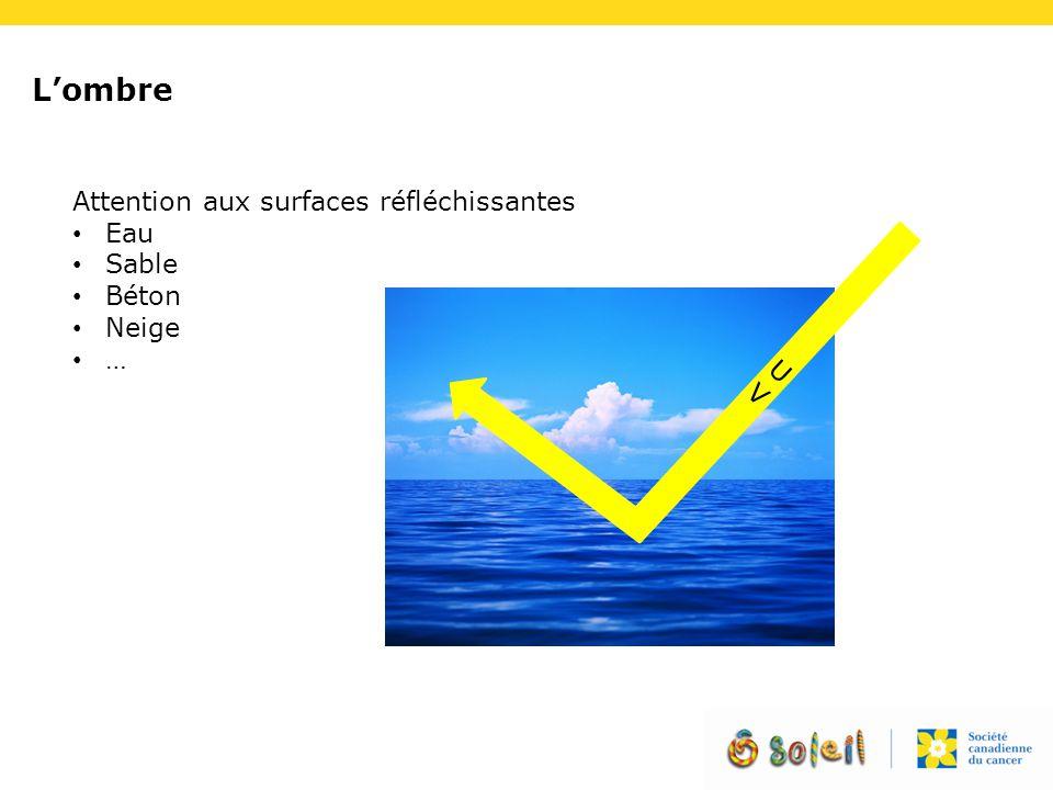 L'ombre Attention aux surfaces réfléchissantes Eau Sable Béton Neige … UVUV