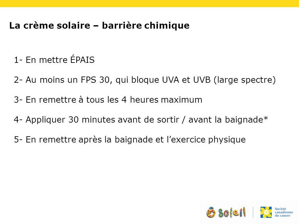 La crème solaire – barrière chimique 1- En mettre ÉPAIS 2- Au moins un FPS 30, qui bloque UVA et UVB (large spectre) 3- En remettre à tous les 4 heure