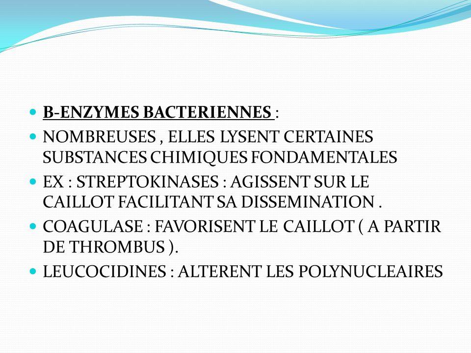 B-ENZYMES BACTERIENNES : NOMBREUSES, ELLES LYSENT CERTAINES SUBSTANCES CHIMIQUES FONDAMENTALES EX : STREPTOKINASES : AGISSENT SUR LE CAILLOT FACILITAN