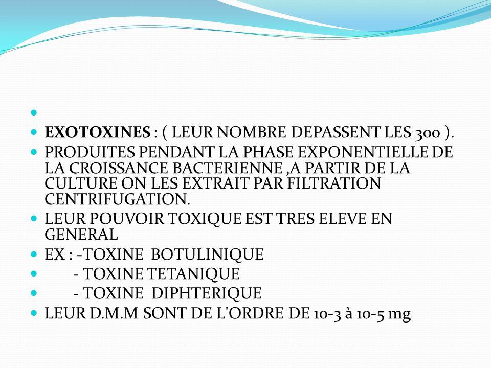 EXOTOXINES : ( LEUR NOMBRE DEPASSENT LES 300 ). PRODUITES PENDANT LA PHASE EXPONENTIELLE DE LA CROISSANCE BACTERIENNE,A PARTIR DE LA CULTURE ON LES EX