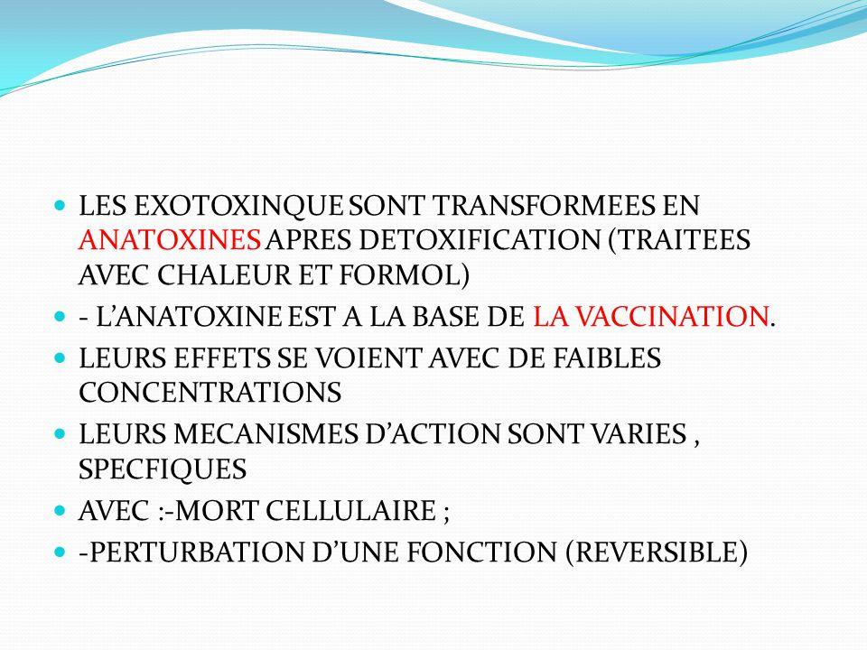 LES EXOTOXINQUE SONT TRANSFORMEES EN ANATOXINES APRES DETOXIFICATION (TRAITEES AVEC CHALEUR ET FORMOL) - L'ANATOXINE EST A LA BASE DE LA VACCINATION.