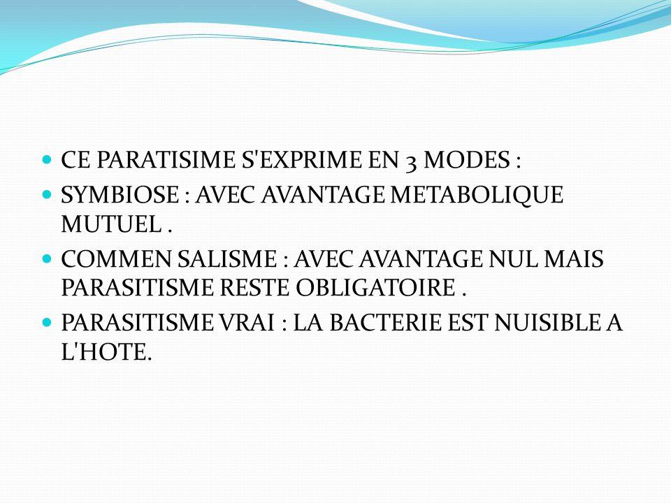 3– ACTION PATHOGENE DES BACTERIES.ELLE S EXERCENT PAR 3 GROUPES DE MOYENS.