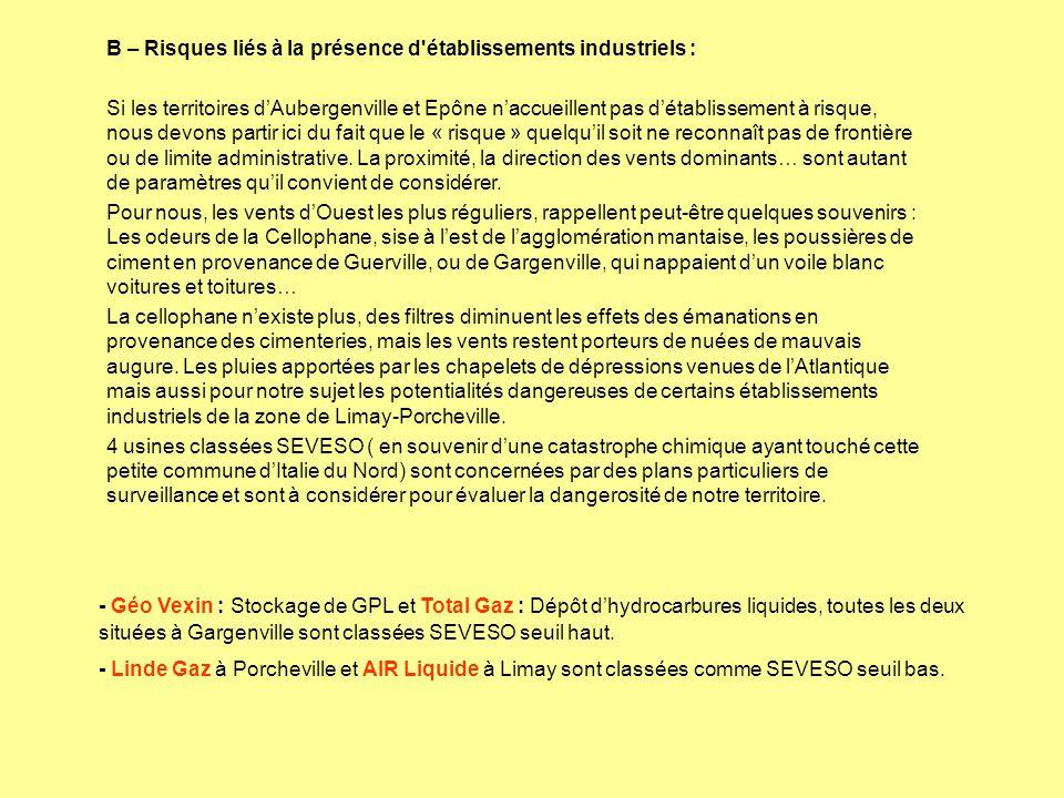 B – Risques liés à la présence d'établissements industriels : Si les territoires d'Aubergenville et Epône n'accueillent pas d'établissement à risque,