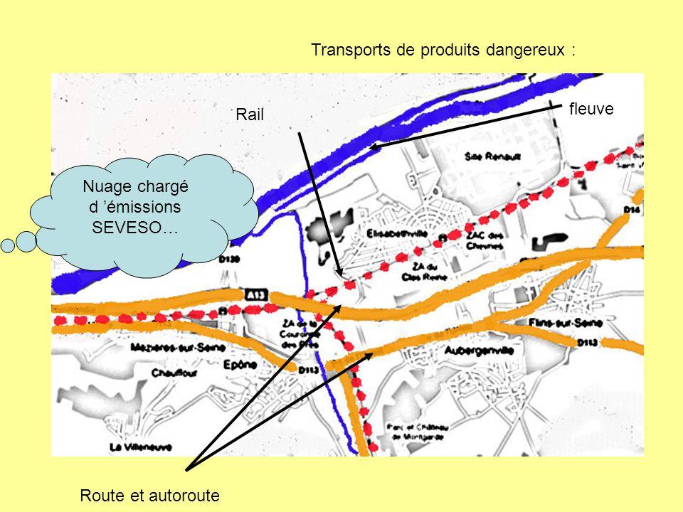 Nuage chargé d 'émissions SEVESO… Transports de produits dangereux : fleuve Rail Route et autoroute