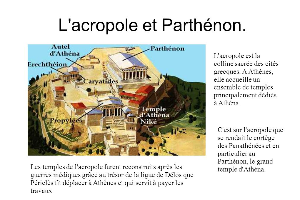 L'acropole et Parthénon. L'acropole est la colline sacrée des cités grecques. A Athènes, elle accueille un ensemble de temples principalement dédiés à