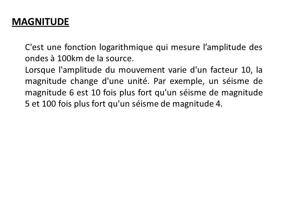 MAGNITUDE C'est une fonction logarithmique qui mesure l'amplitude des ondes à 100km de la source. Lorsque l'amplitude du mouvement varie d'un facteur
